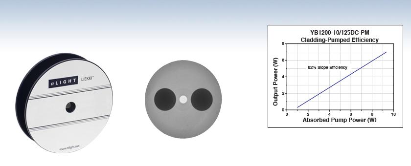 Ytterbium Doped Pm Optical Fiber