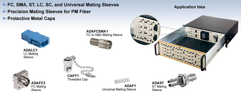 Fiber Optic Mating Sleeves