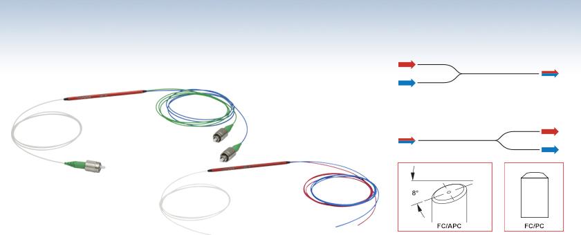 Visible Nir 2 Wavelength Single Mode Wdms 785 Nm