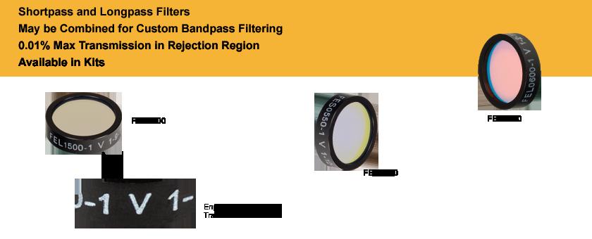 Edgepass Filters: Longpass and Shortpass