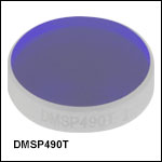 Shortpass Dichroic Mirrors/Beamsplitters: 490 nm Cutoff Wavelength