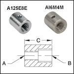 Thread Adapters - Internal to Internal