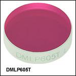 Longpass Dichroic Mirrors/Beamsplitters: 605 nm Cut-On Wavelength