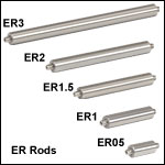 ER Assembly Rods for 30 mm and 60 mm Cage Systems