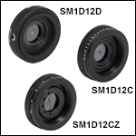 SM1-Threaded, Ring-Actuated Iris Diaphragms