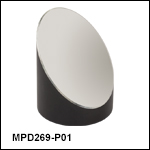 Ø2in 90° Off-Axis Parabolic Mirrors, Protected Silver Coating