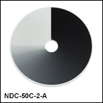 Unmounted Round Variable ND Filters, AR Coated