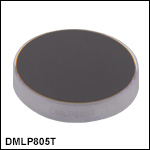 Longpass Dichroic Mirrors/Beamsplitters: 805 nm Cut-On Wavelength