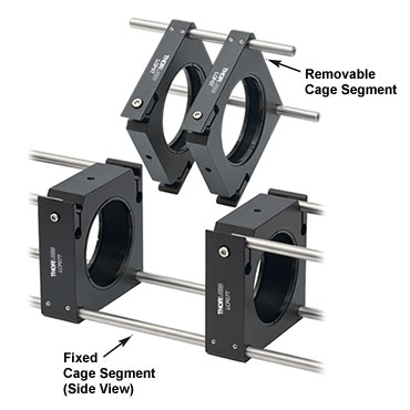 Removable Cage Segment Assembly Step 3