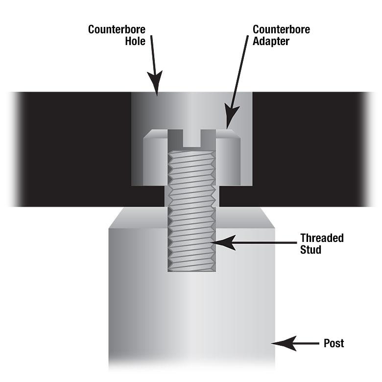 Diameter Counter Bore Insert Ring