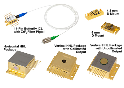 Laser Packages of QCLs