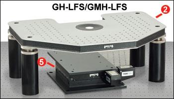 GB-LFS and GMB-LFS