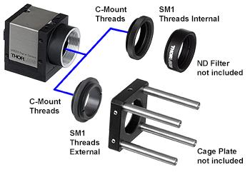 DCU Camera Adapter Applications