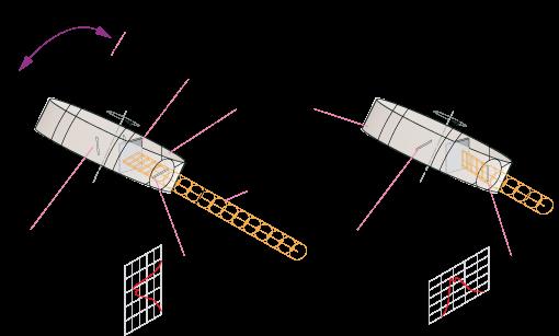 Drawing of Laser Beam profiler