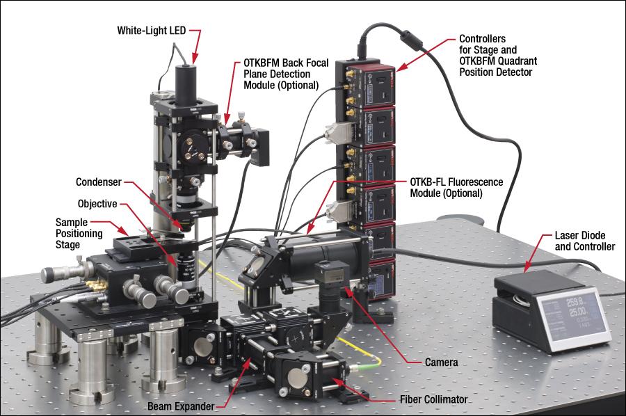 Modular Optical Tweezers