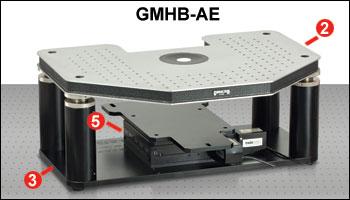 GMHB-AE