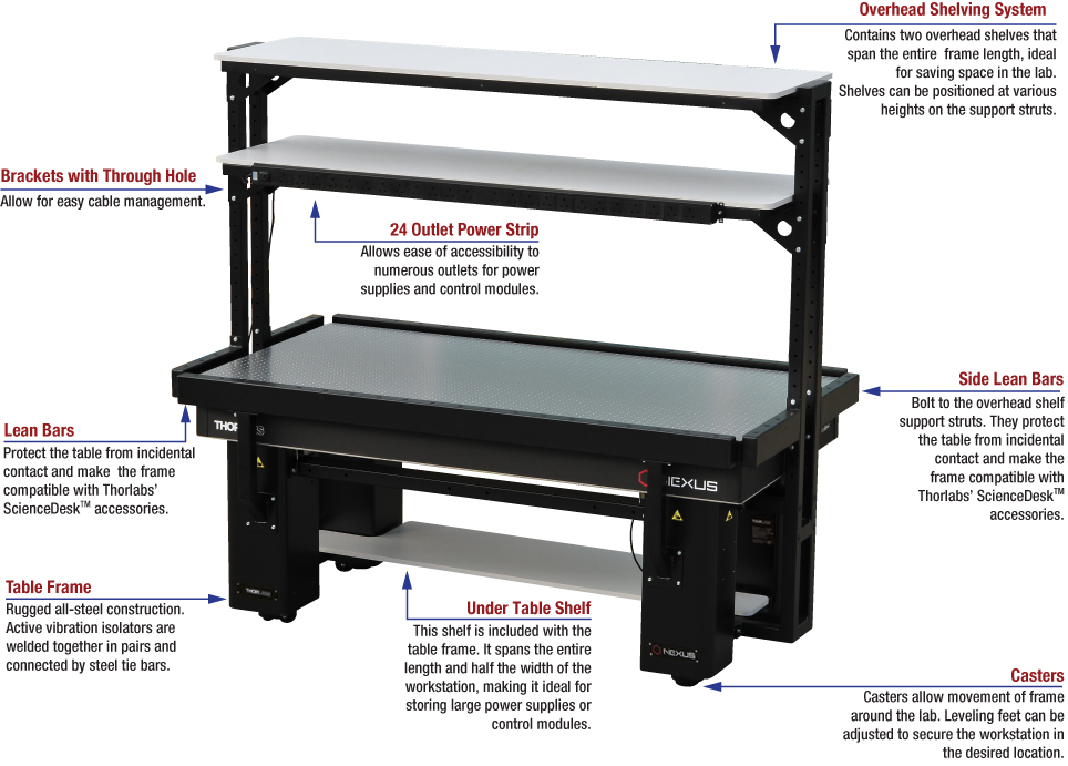 Active-Air Table Workstation