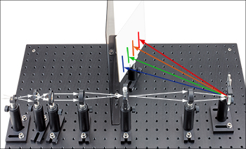 Grating-Based Spectrometer Setup