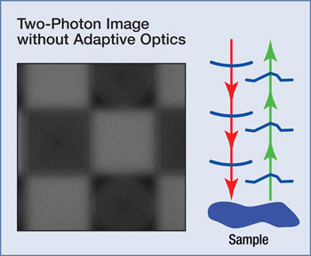 Image without Adaptive Optics