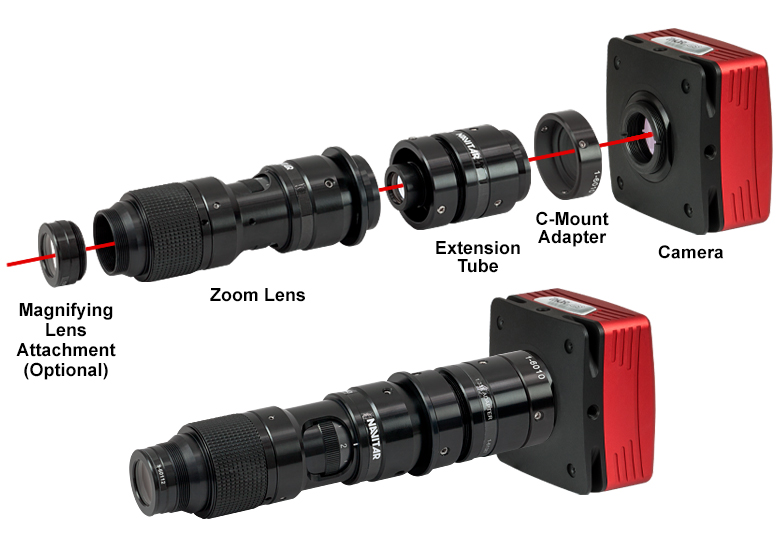 High Magnification Zoom Lens Systems For Machine Vision