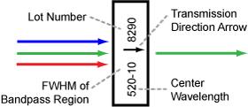 bandpass filter engraving schematic