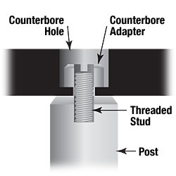 Counterbore Adapter