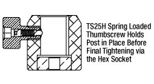 TS25 Spring Loaded Thumbscrew