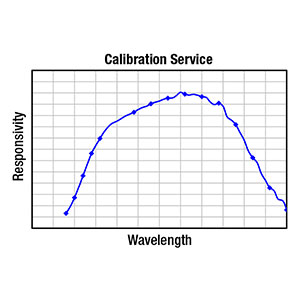 CAL4 - Recalibration Service for MCT and Extended InGaAs Mid-IR Power Sensors (S148C and S180C)