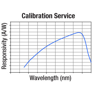 CAL-PD -  Recalibration Service for Single-Power-Range Silicon Photodiode Power Sensors