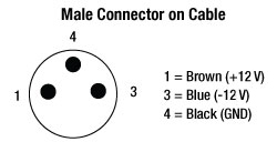 Pinout for Cable