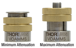 Attenuator in Two Positions