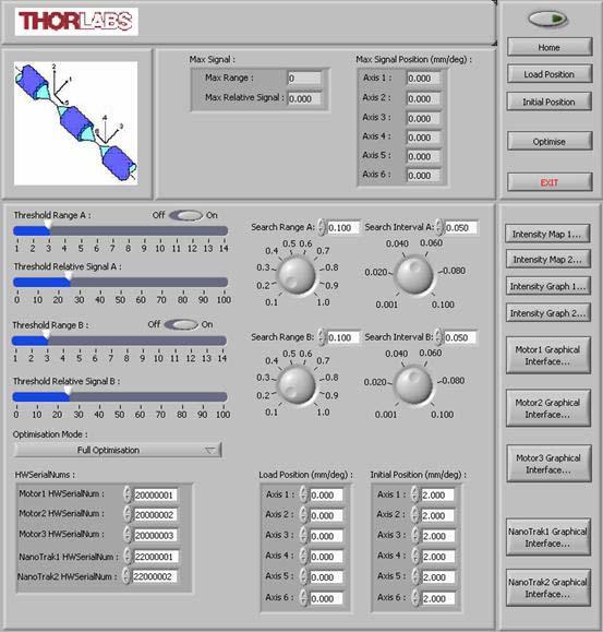 APT 6-Axis Optimization