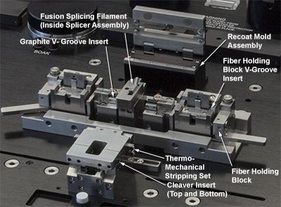 Fiber Processing Workstation