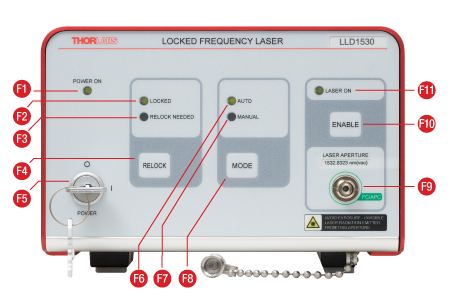 LLD1530 Reference Laser Front Panel