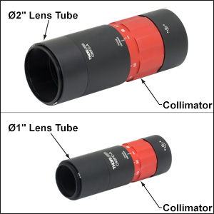 Zoom Fiber Collimators with Lens Tubes