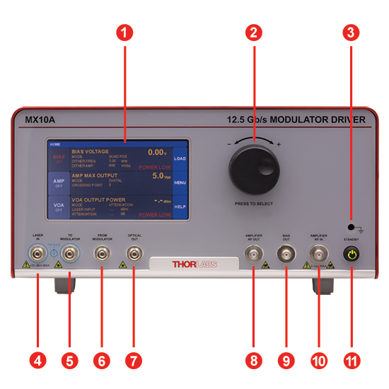 MX10A MX40A LiNbO3 EO Modulator Driver Front Panel