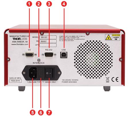 MX10C MX40C Optical Transmitter Back Panel