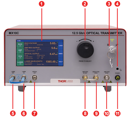 MX10C Optical Transmitter Front Panel