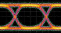 Linear Reference Transmitter Eye Diagram