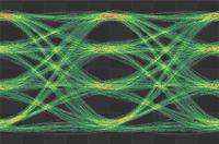 Linear Reference Transmitter PAM4 Multi-Level Eye Diagram