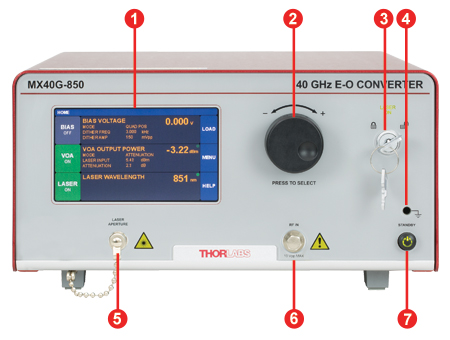 MX40G-850 E-O Converter Front Panel