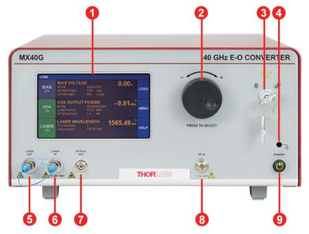MX40G E-O Converter Front Panel