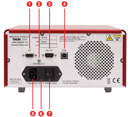 Reference Transmitter Back Panel