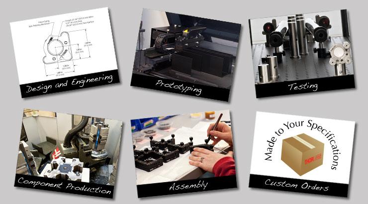 Optomechanics Design Cycle