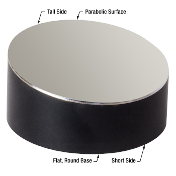 Off-Axis Parabolic Mirrors have round flat bases and a sloping side.