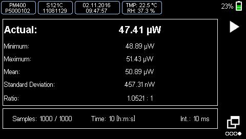 Power Meter Data Statistics