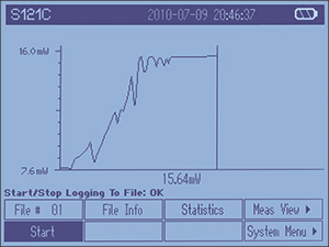 PM100D Trend Graph Display