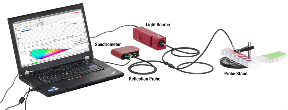 Reflection Spectroscopy Fiber Probe Bundle