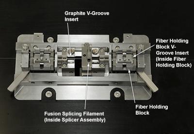 Stand Alone Fusion Splicer