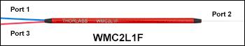 WMC Ports and Engraving
